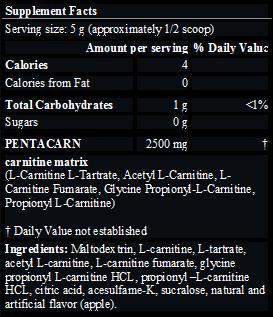 Carni Matrix
