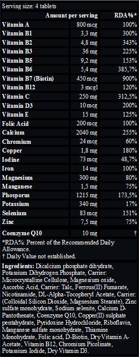 Euro vitaminer