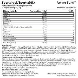Amino Burn